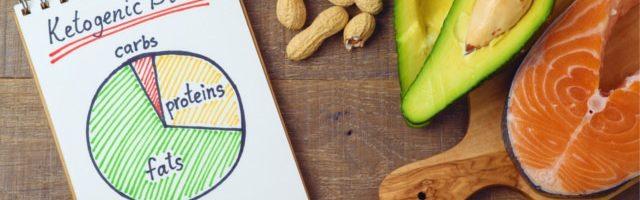Pro e Contro della Dieta Chetogenica