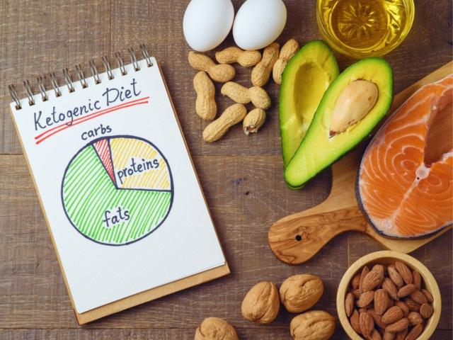Pro e Contro della Dieta Chetogenica, Pro e Contro della Dieta Chetogenica